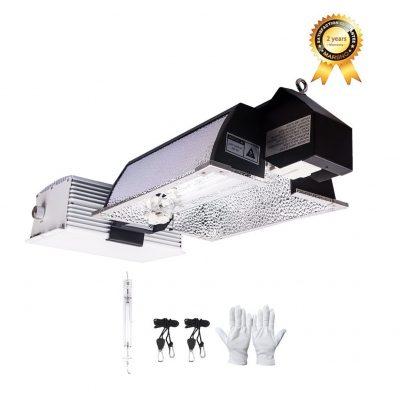 MelonFarm Reflector Kit